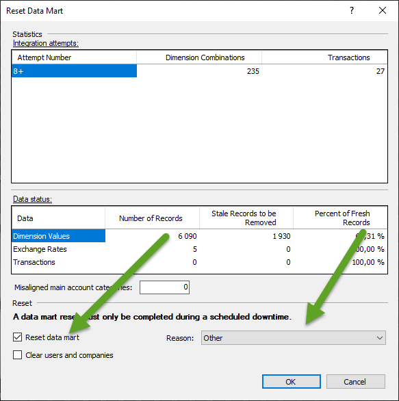 Resetting the DataMart in Financial Reporting for Dynamics 365 for